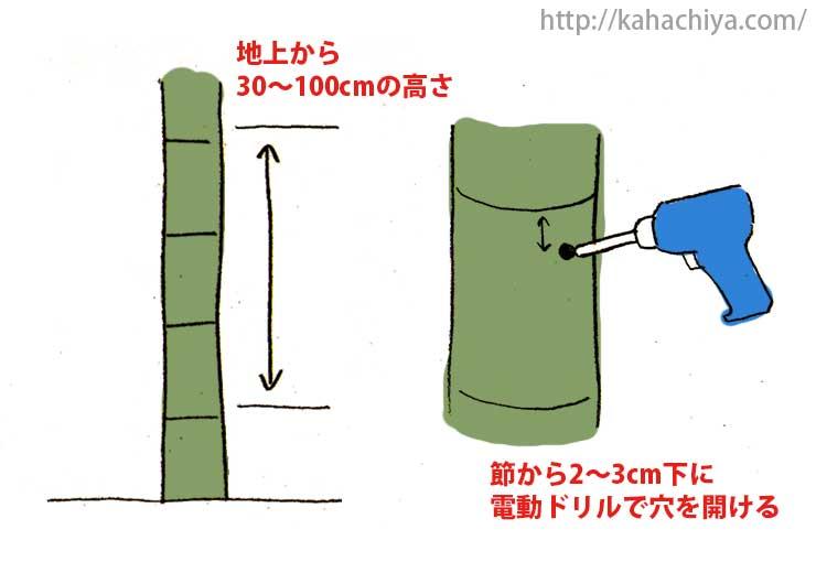 ドリルで竹に穴をあける
